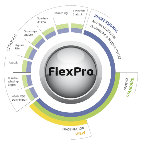 FlexPro_Optionen
